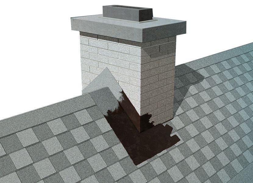Roof Details and Waterproofing | RESISTO US