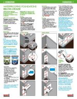 resisto_installation_guide_foundation_waterproofing_below_grade_walls_cover.jpg